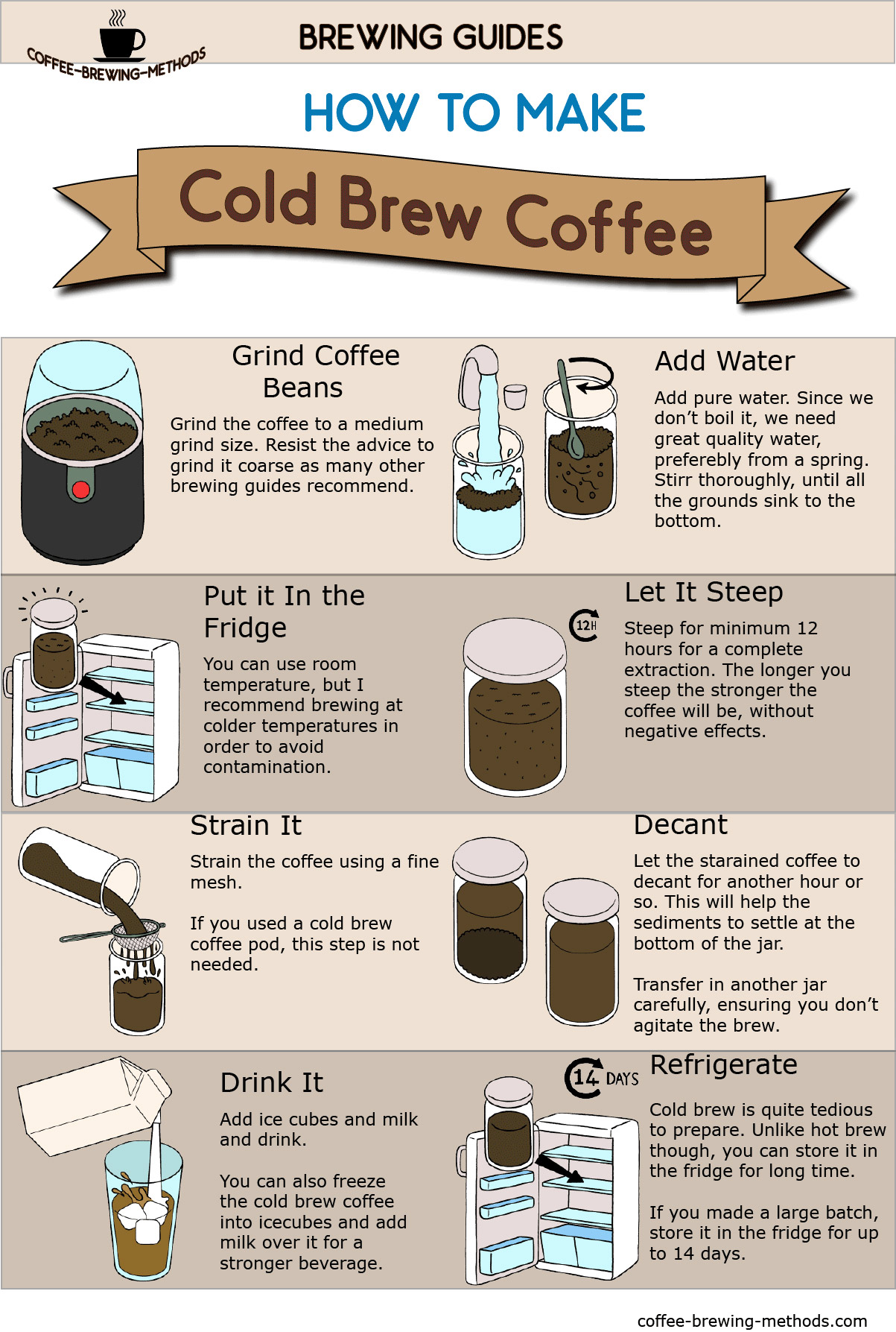 Cold Brew Coffee Infographic