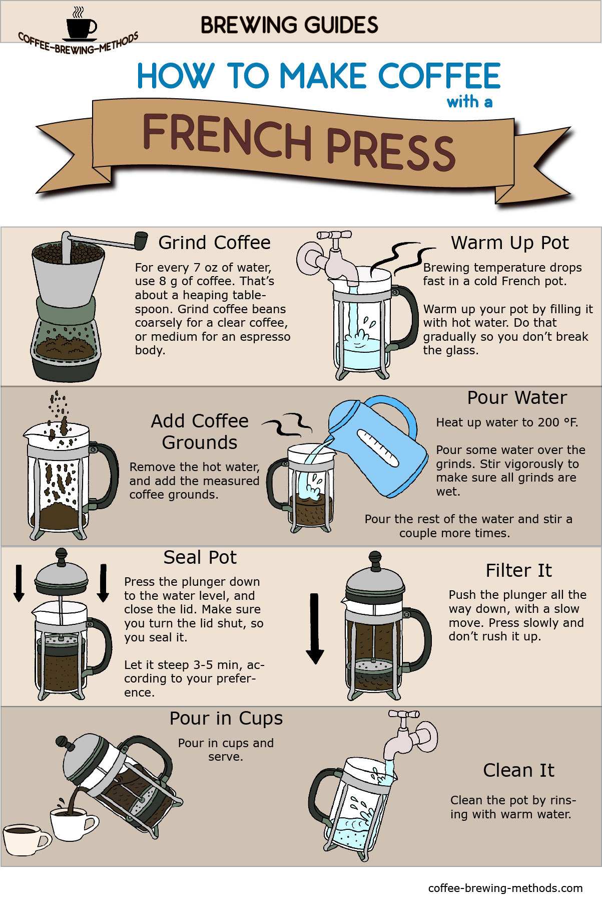 Why Your First Coffee Maker Should Be A French Press How To Brew Coffee